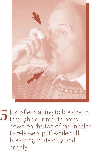 how to take inhaler properly